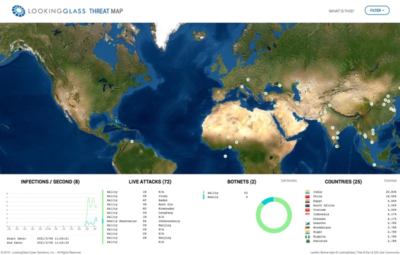 map.lookingglasscyber