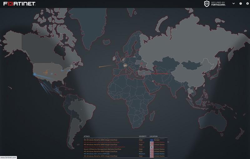 threatmap.fortiguard